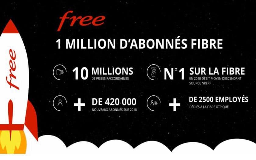 free abonnes fibre