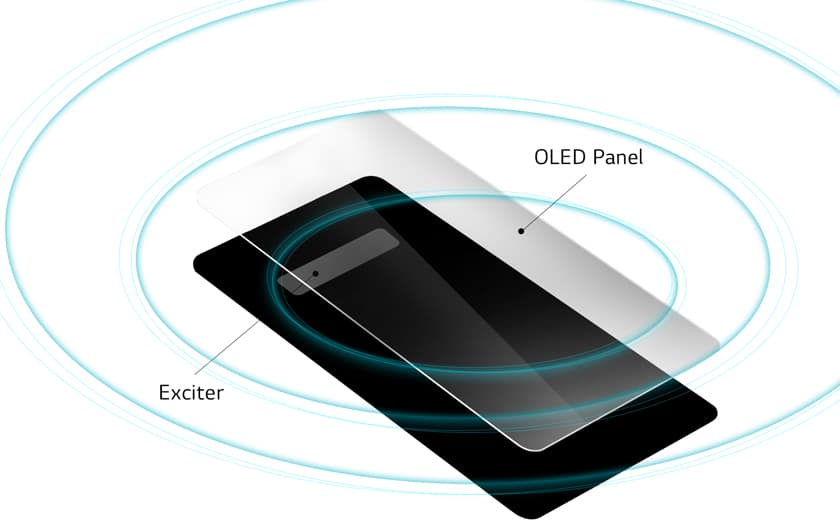 Le dispositif CSO du LG G8 ThinQ LG Newsroom