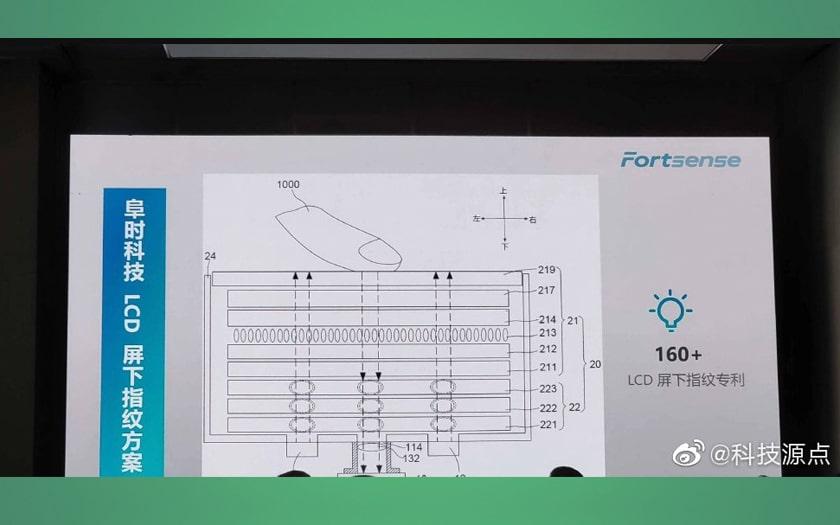 capteur d'empreintes sous écran LCD