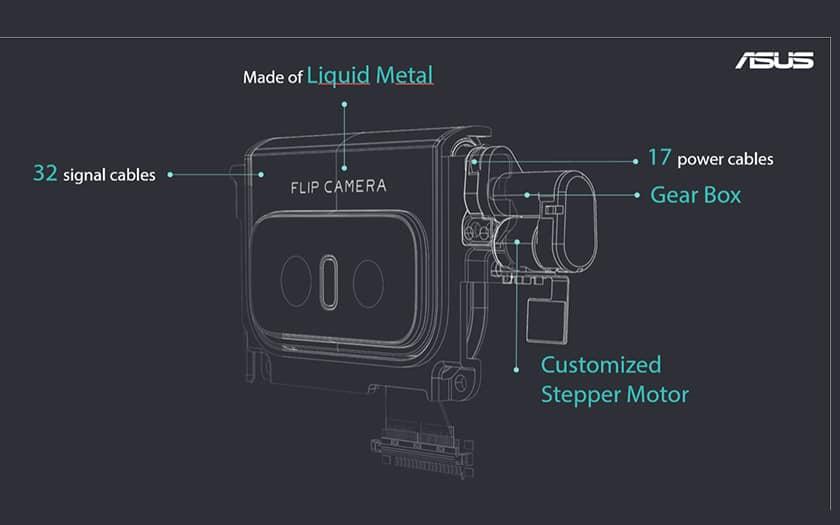 asus zenfone 6 capteur rotatif