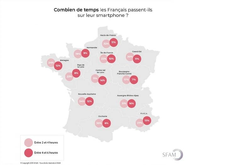 Addiction au smartphone en France