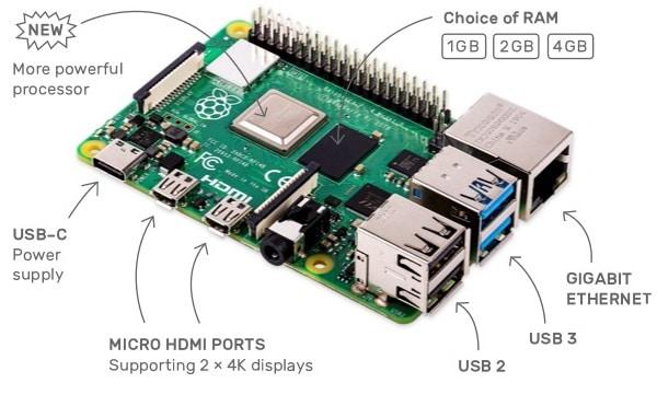 Caractéristiques du Raspberry Pi 4