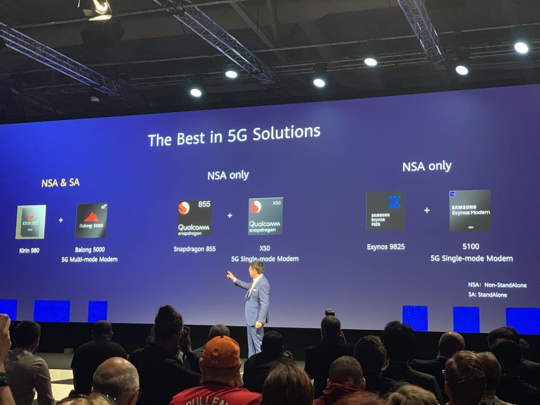kirin 990 5G vs concurrence