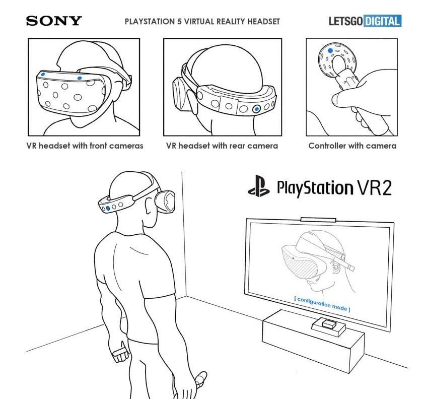 PlayStation VR 2 brevet