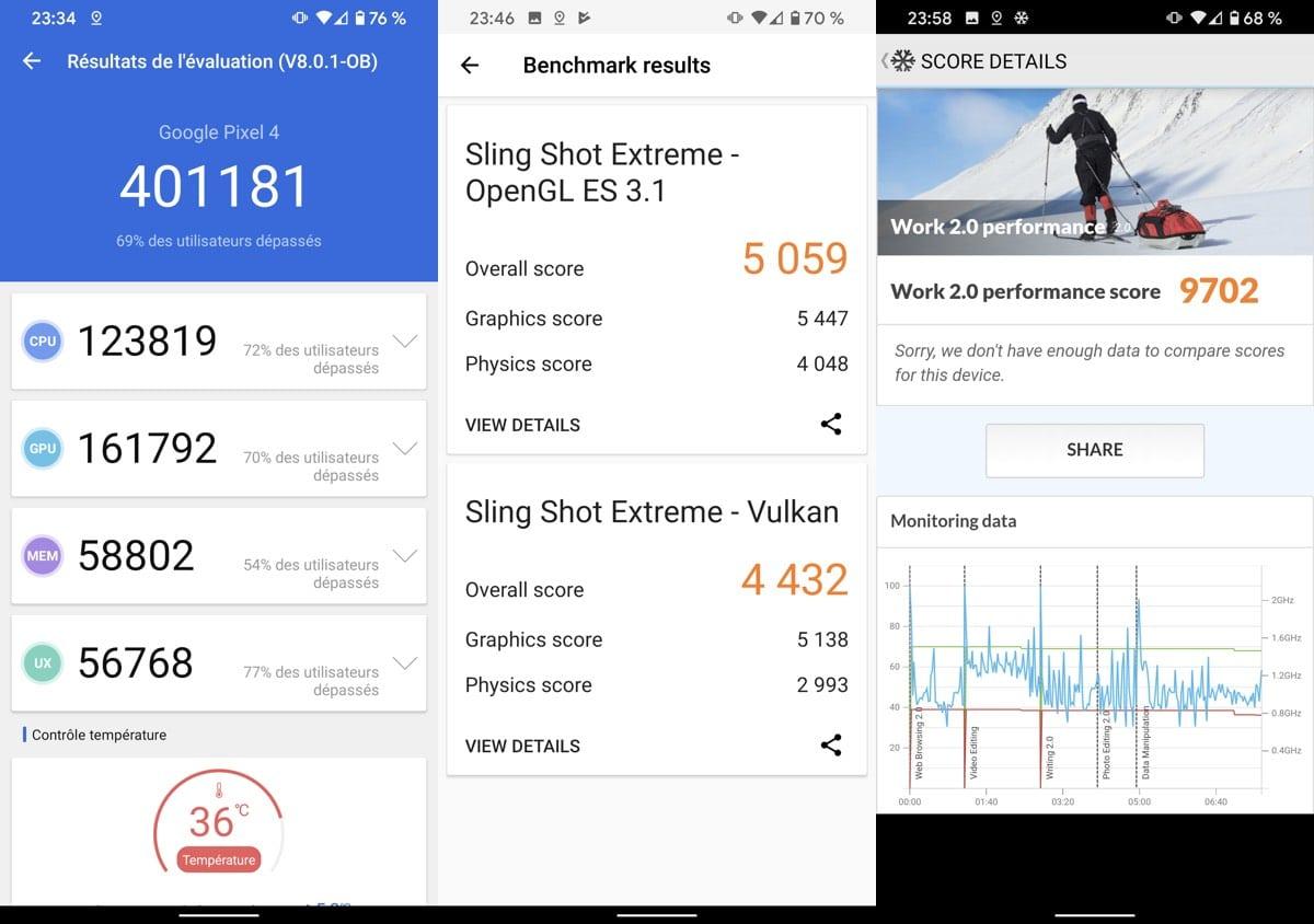 test google pixel 4 benchmarks