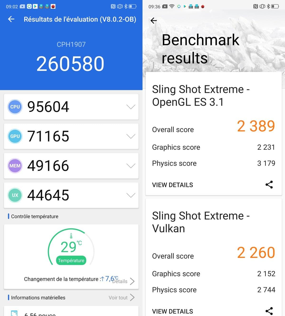 test oppo reno 2 benchmarks