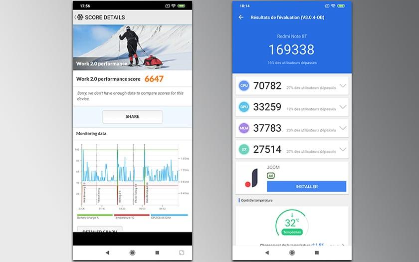 Xiaomi Redmi Note 8T Performances