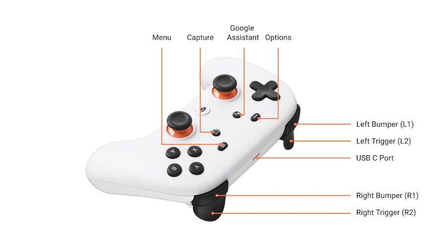 manette stadia avec description des boutons