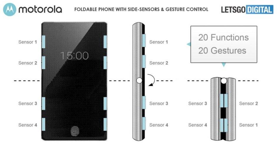 Razr Phone 2 brevet