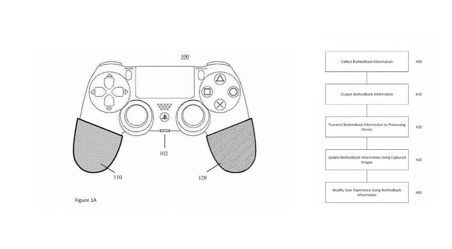 PS5: il controller DualShock 5 rileverà la frequenza cardiaca e il sudore 1
