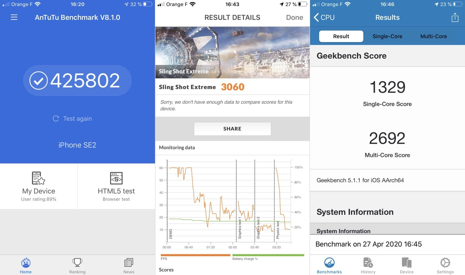 iphone test 2020 benchmarks