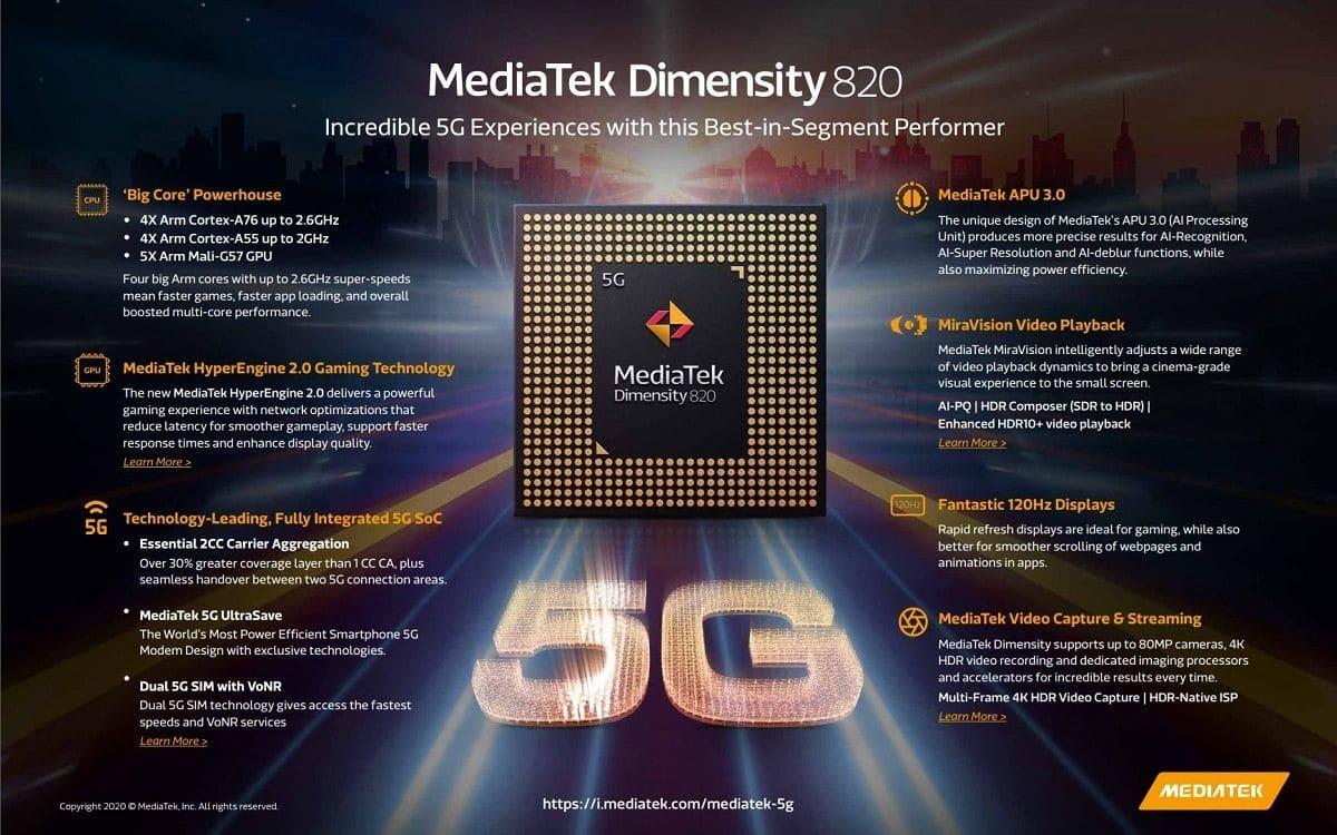Infographie sur le Dimensity 820