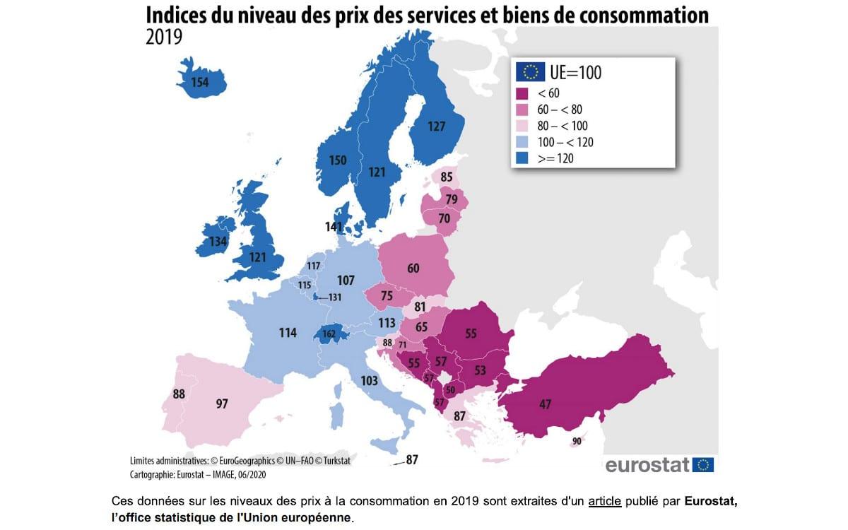 eurostat etude