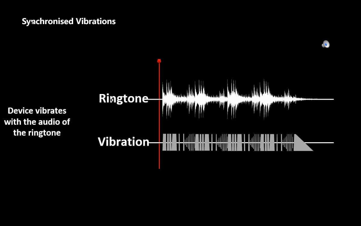 EMUI 11 synchronization ringtone vibrator