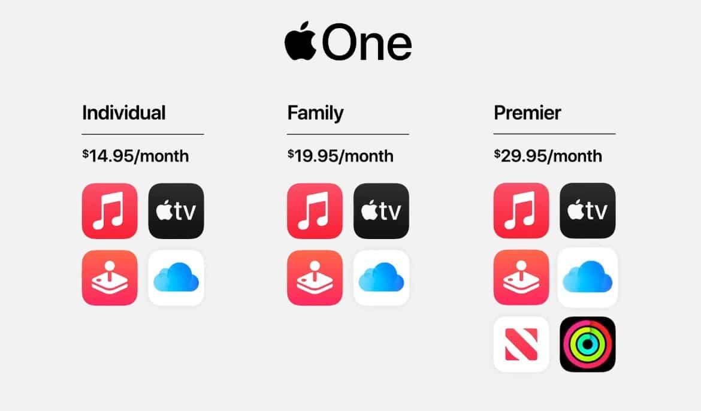 Apple One Prix