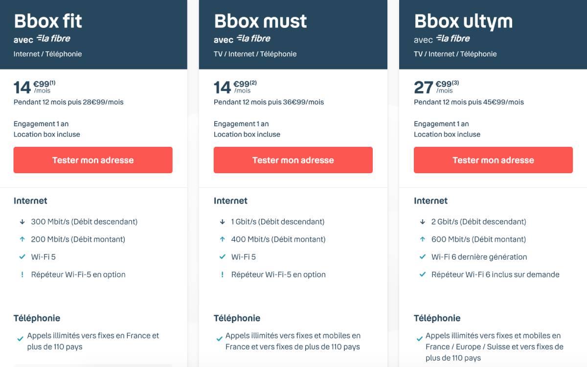 offre Bbox Must Fibre chez Bouygues Telecom