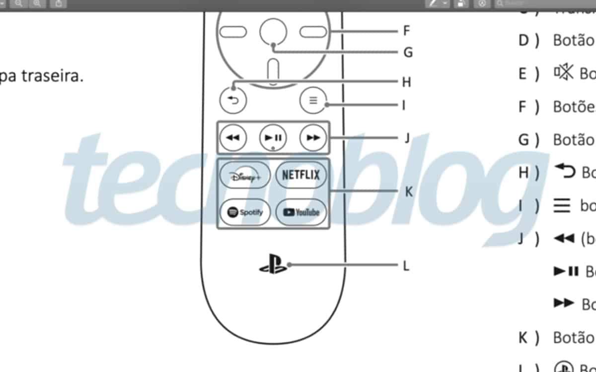 ps5 télécommande boutons netflix disney spotify youtube