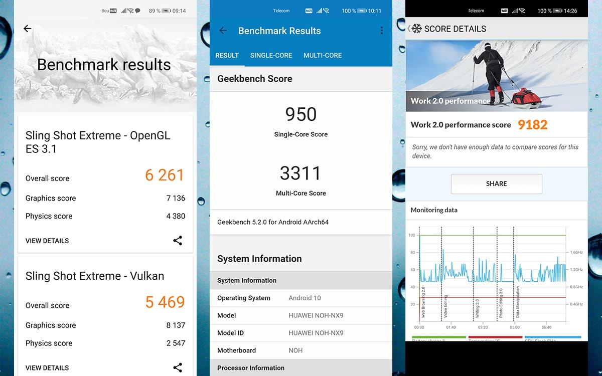 Huawei Mate 40 Pro benchmark