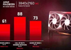 amd radeon rx 6000 performances