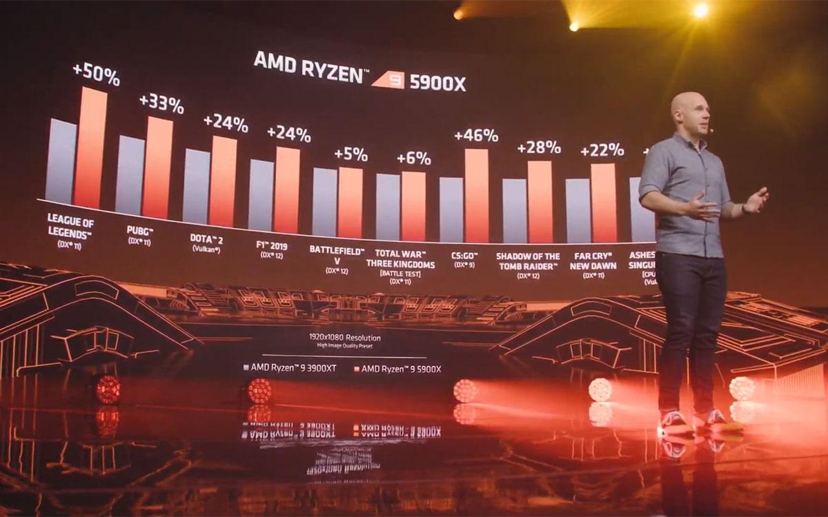 conf AMD