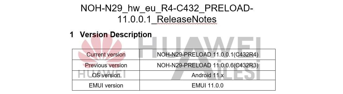 emui 11 android 11 p40 - EMUI 11: Huawei is finally about to launch a version based on Android 11 - PhonAndroid
