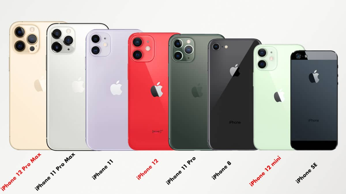 iPhone 12 comparaison taille gamme