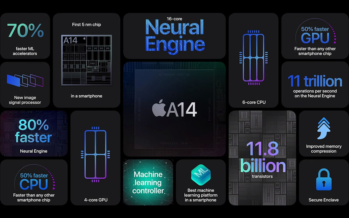 iphone 12 conference