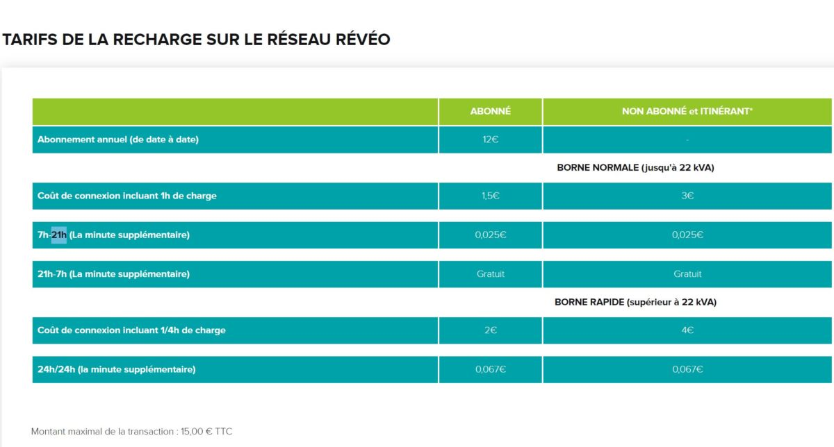Revéo network recharge price