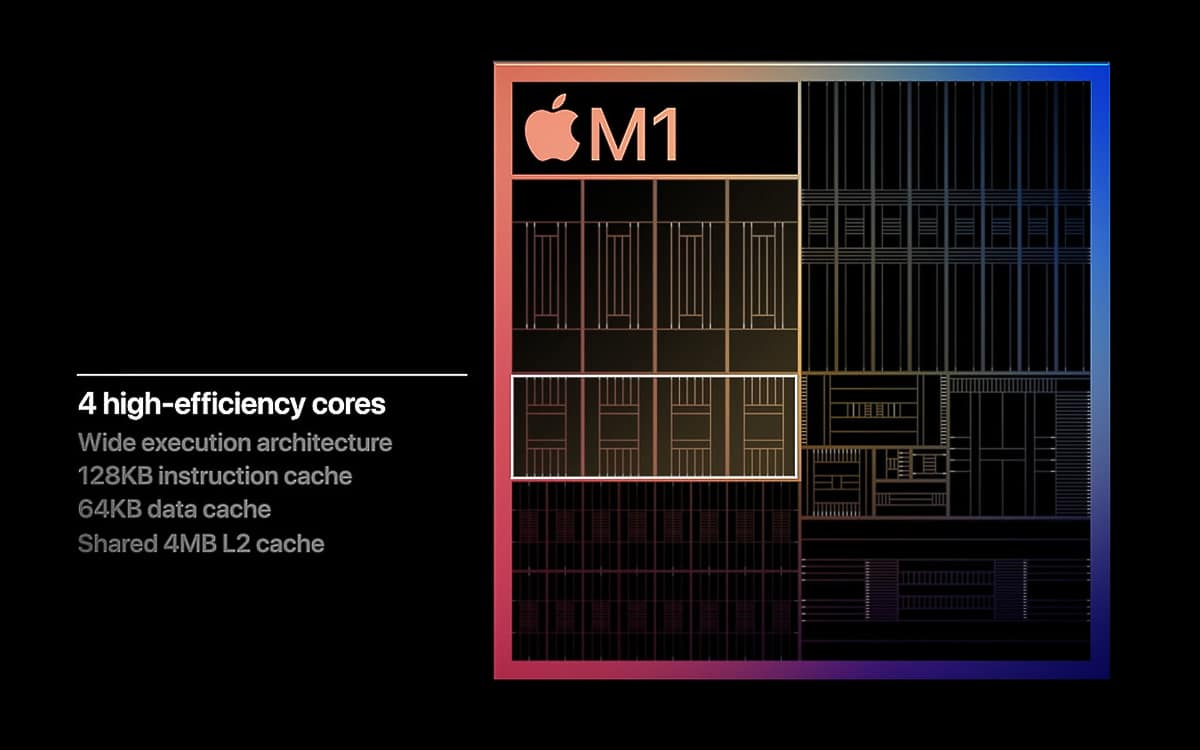 Apple Silicon M1