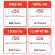 SFR forfaits 5G