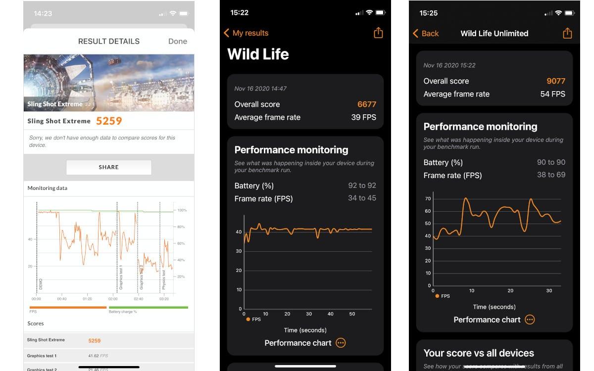 test apple iphone 12 mini performances 3
