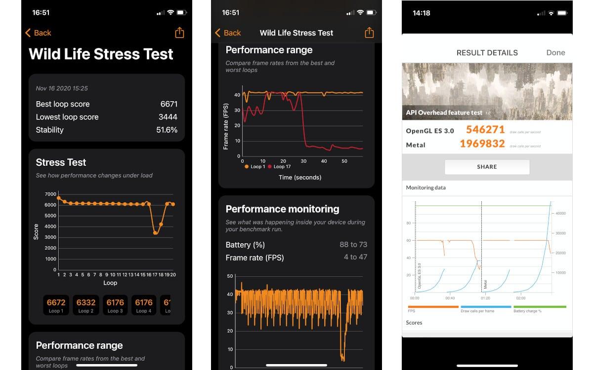 test apple iphone 12 mini performances 4