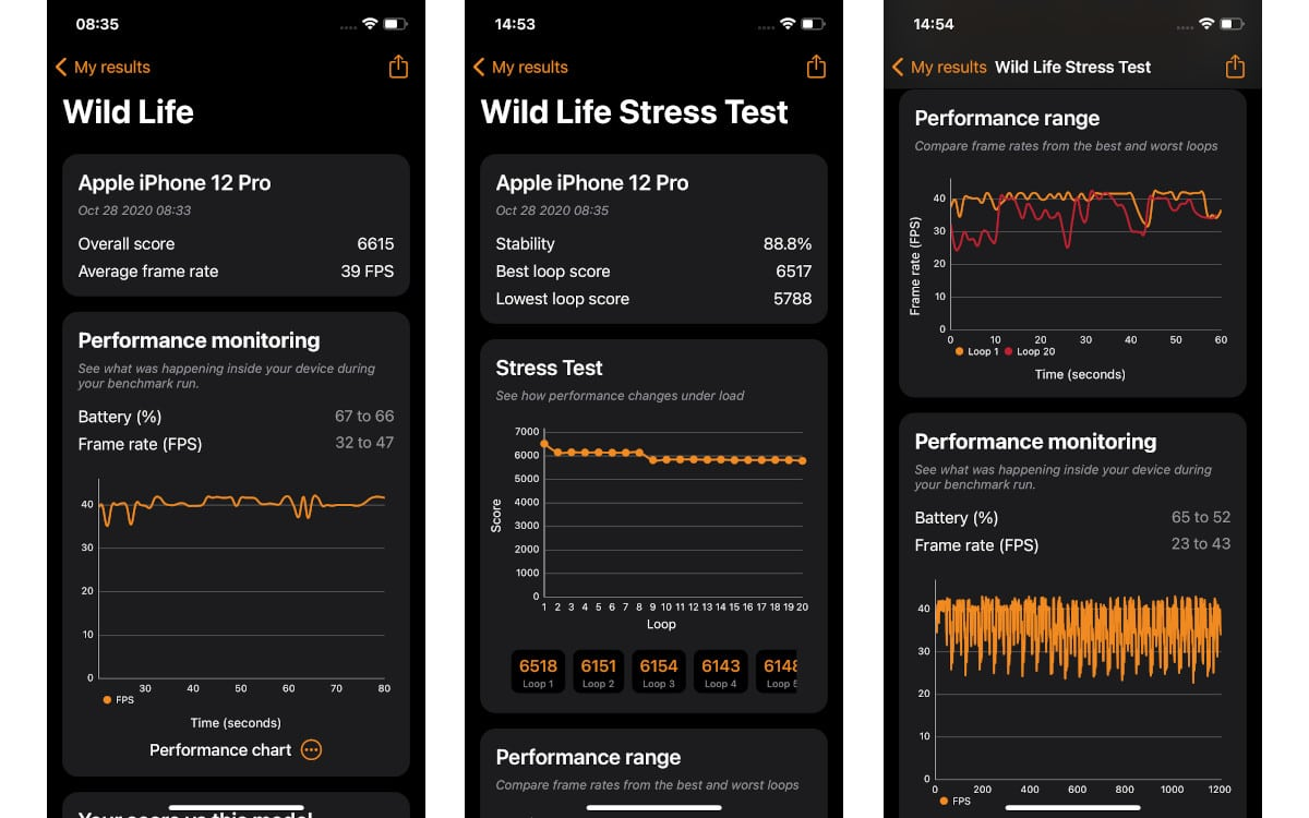 test apple iphone 12 pro performance 2