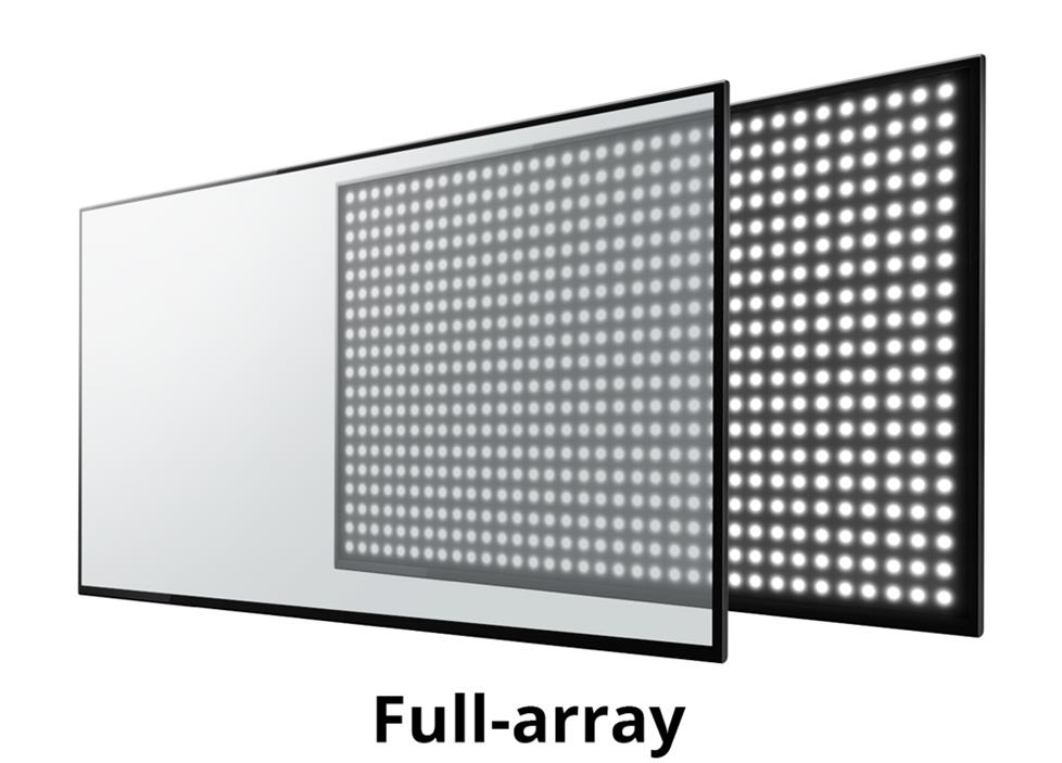 full array