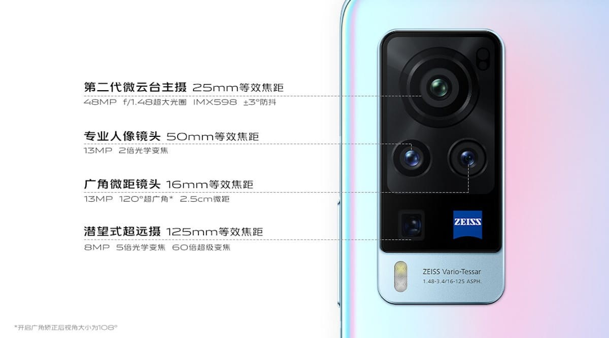 vivo x60 and x60 pro official 2