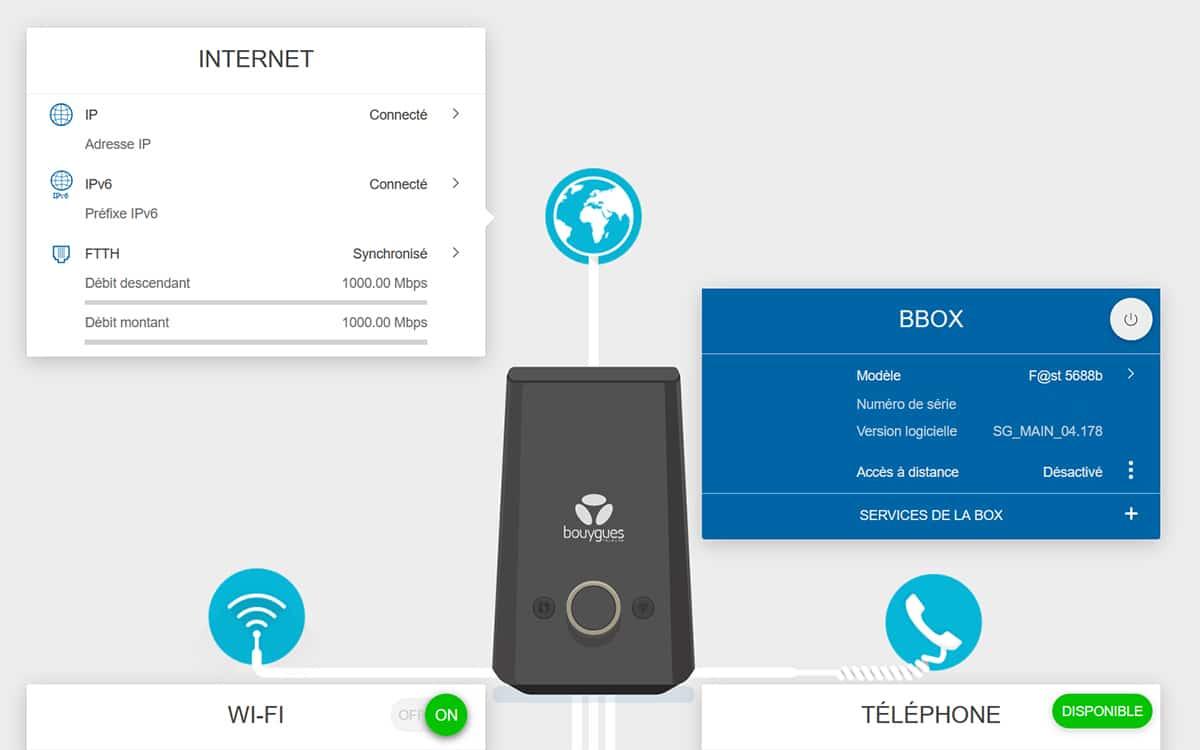 Ameliorer connexion Wi-Fi verifier box internet