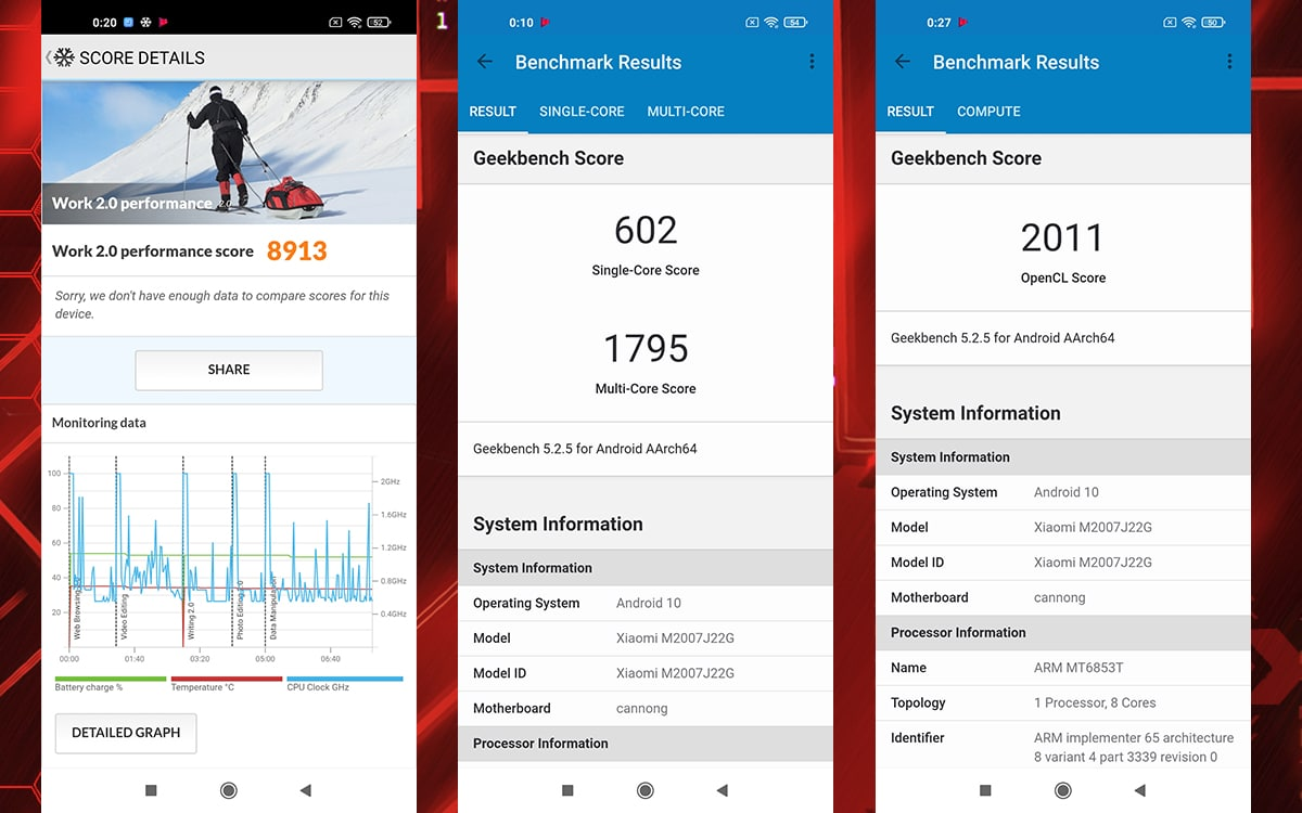Xiaomi Redmi Note 9T 5G benchmarks