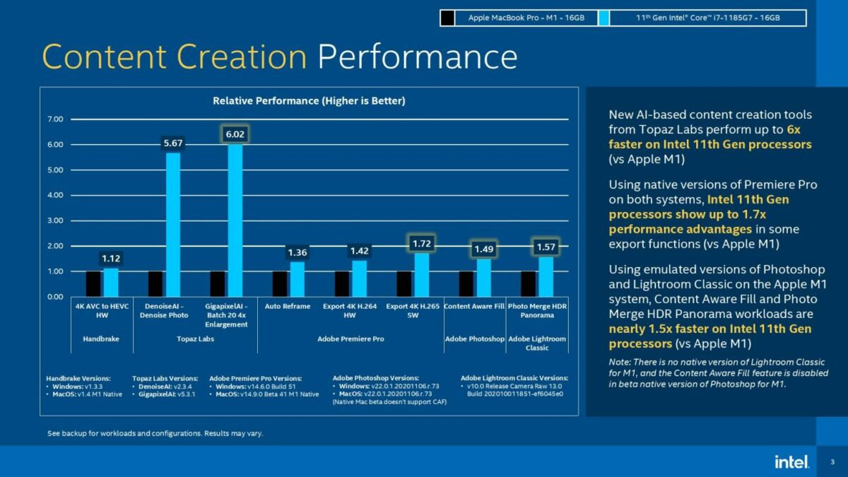 intel benchmark 11th generation Core i7
