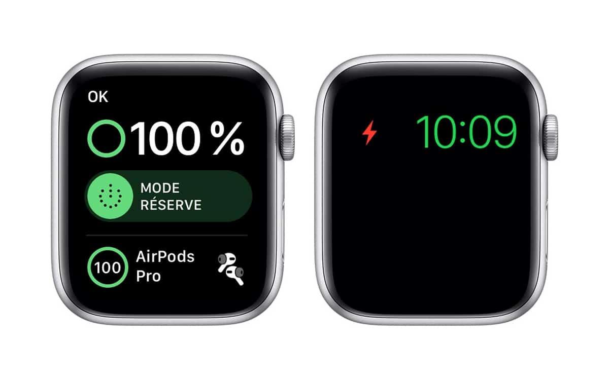 apple watch mode reserve