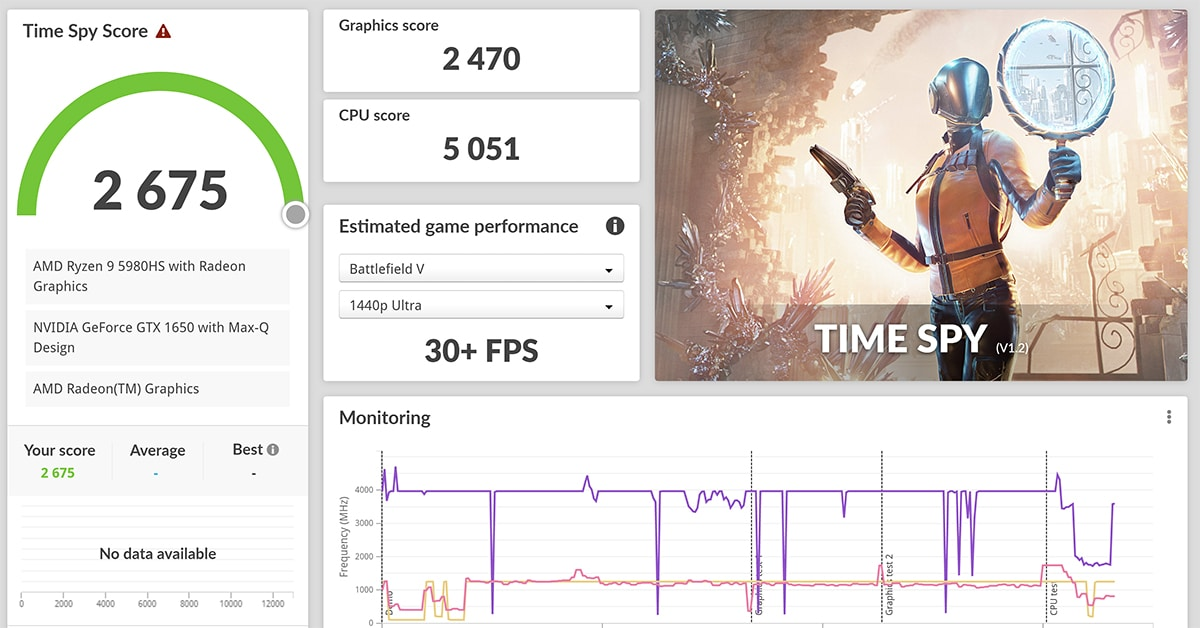 Asus Flow X13 Benchmark Time Spy results laptop only