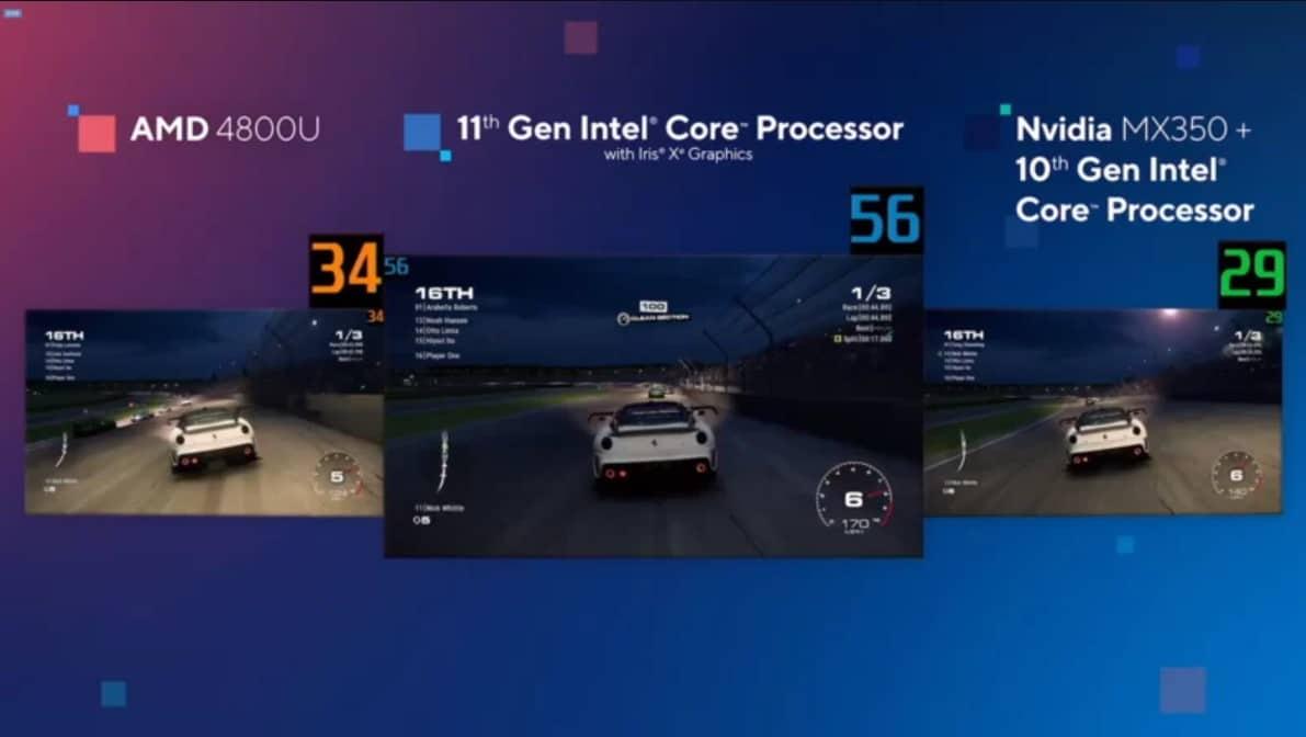 Intel core 11e génération jeu
