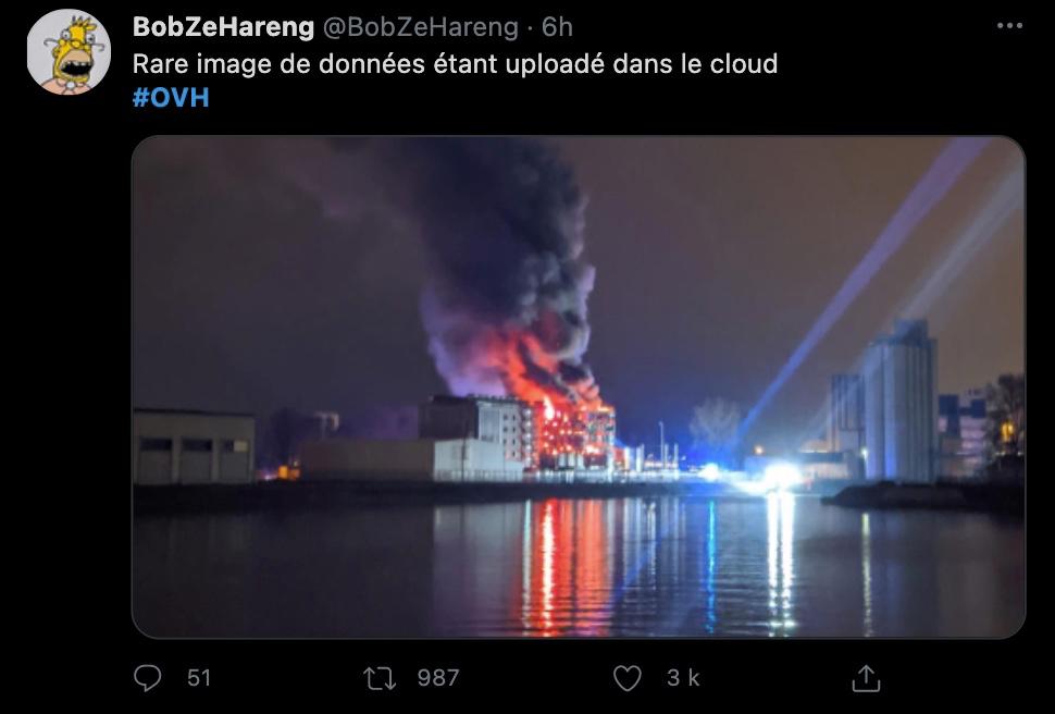 OVH incendie cloud