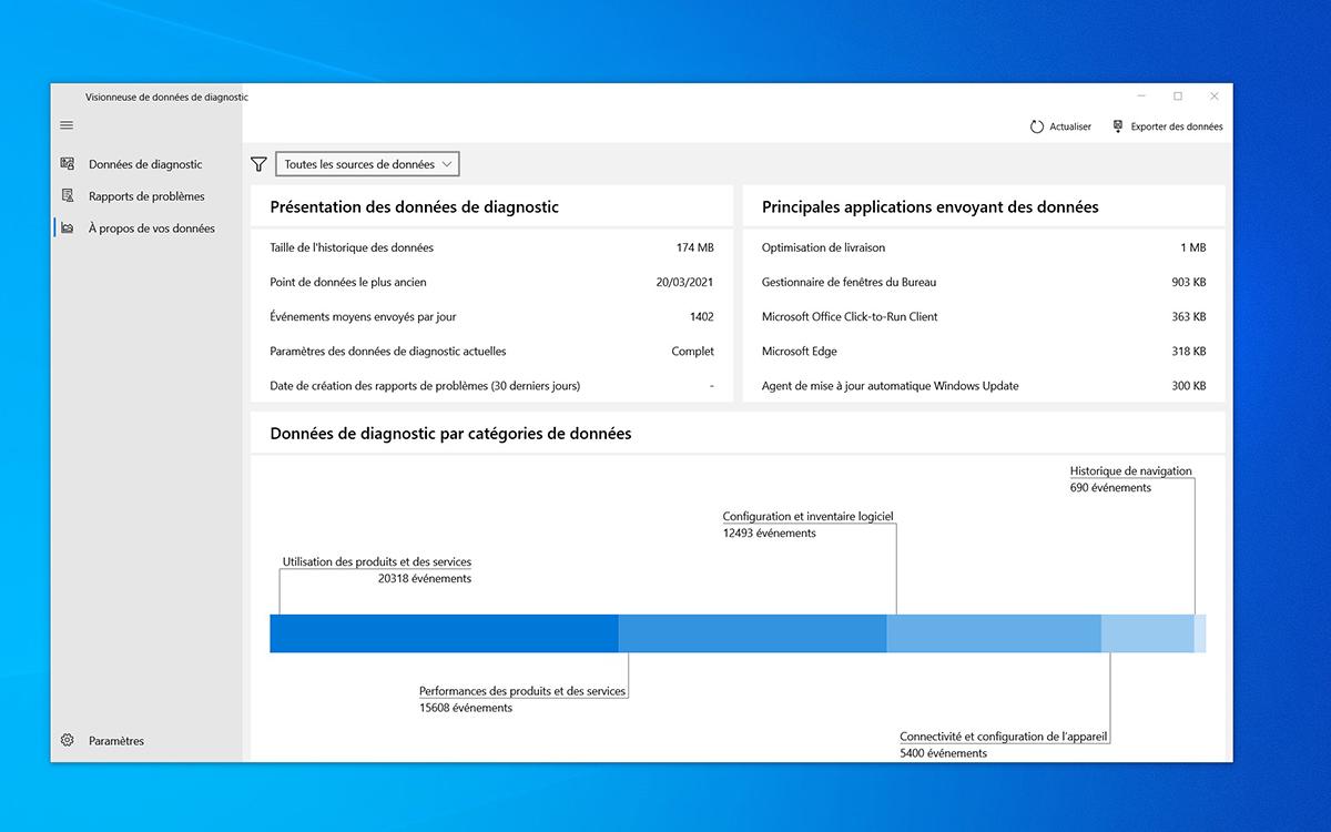 Windows 10 Diagnostic