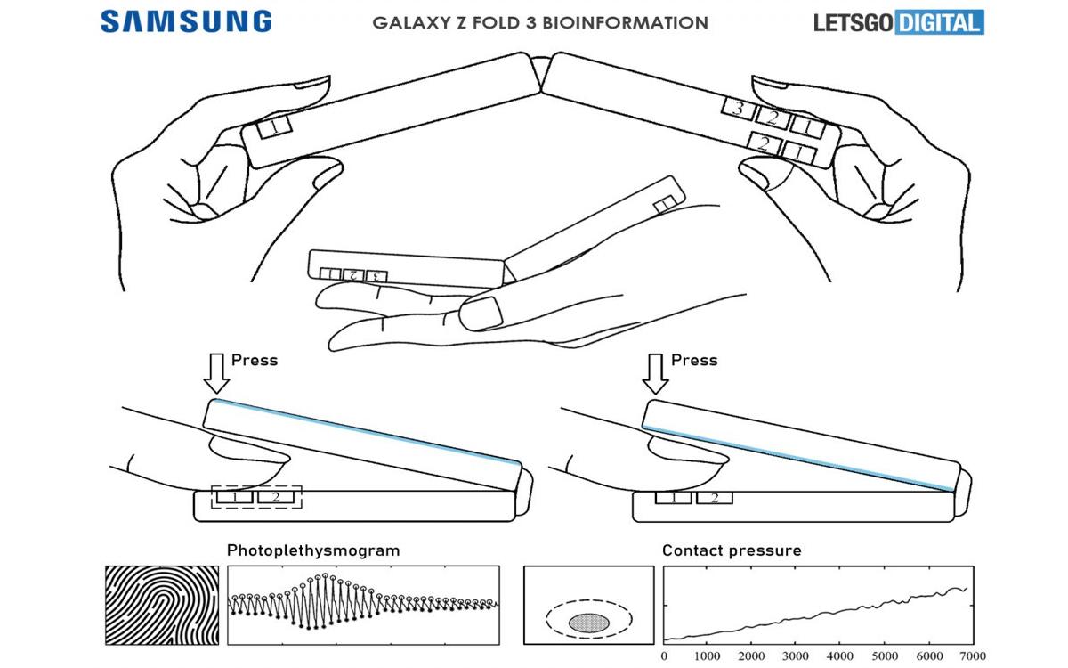 galaxy z fold 3 tension brevet