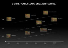 nvidia chip roadmap