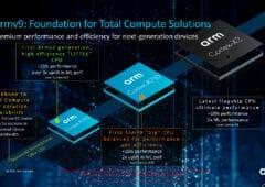 CPU ARM Cortex X2