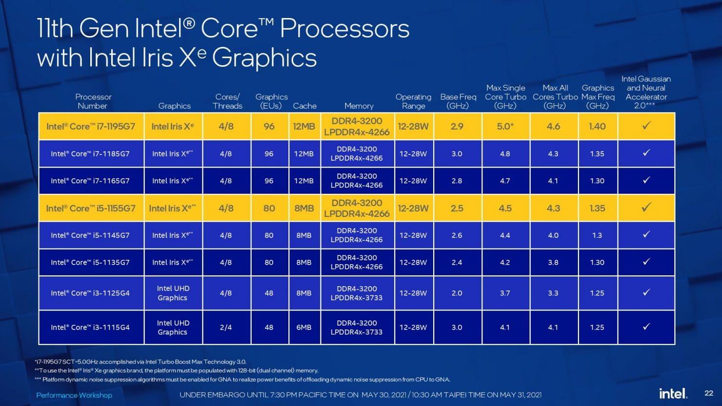 Intel Core computex