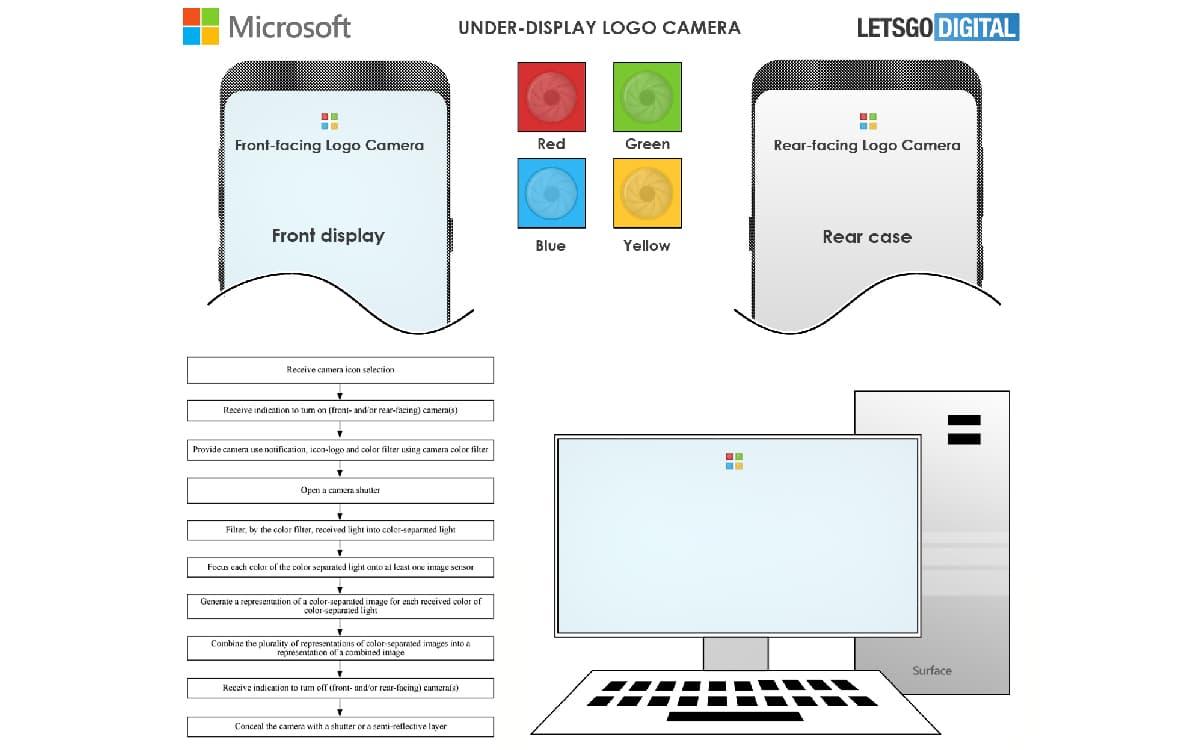 Microsoft capteur logo brevet