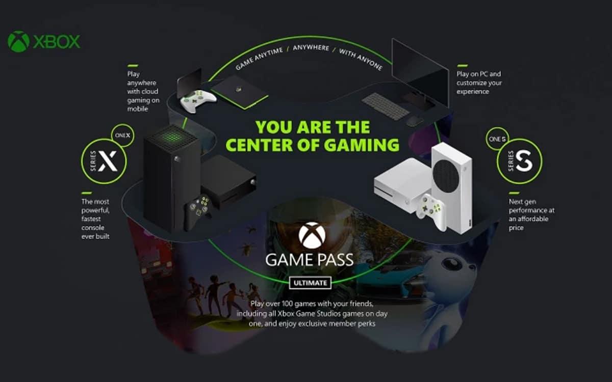xbox game pass ecosysteme - vous pourrez bientôt jouer sur n'importe quelle smart TV sans avoir de console
