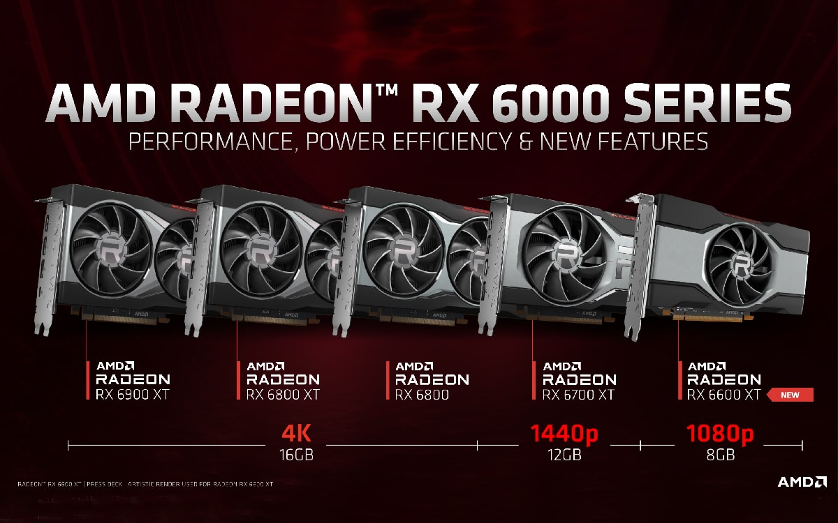 AMD RX 6000 XT